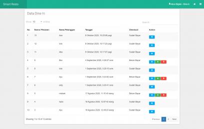 Kemudahan Catat Pesanan Dengan Aplikasi Resto